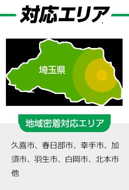 対応エリア 埼玉県久喜市、加須市、幸手市、春日部市